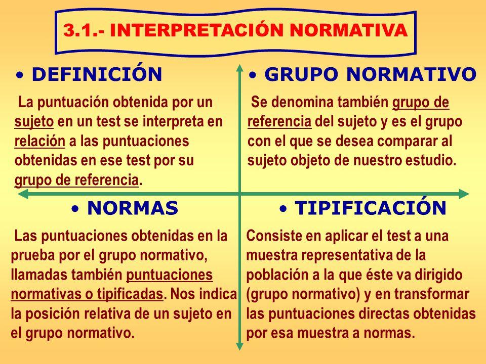3.1.- INTERPRETACIÓN NORMATIVA DEFINICIÓN La puntuación obtenida por un sujeto en un test se interpreta en relación a las puntuaciones obtenidas en es