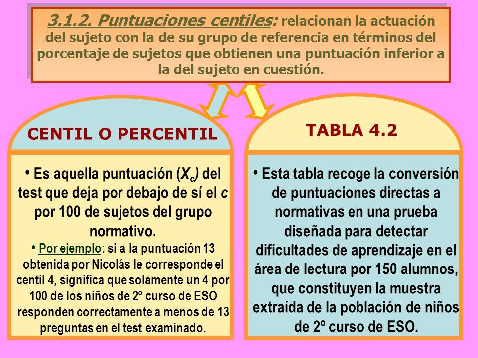 CENTIL O PERCENTIL TABLA 4.2 Es aquella puntuación ( X c ) del test que deja por debajo de sí el c por 100 de sujetos del grupo normativo. Por ejemplo