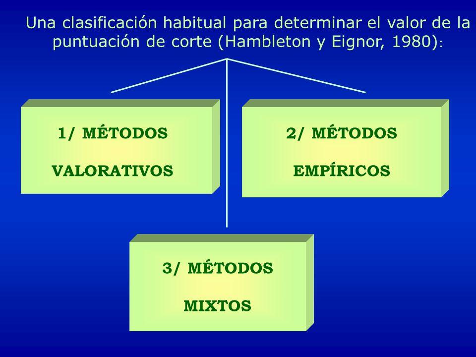 Una clasificación habitual para determinar el valor de la puntuación de corte (Hambleton y Eignor, 1980) : 1/ MÉTODOS VALORATIVOS 2/ MÉTODOS EMPÍRICOS