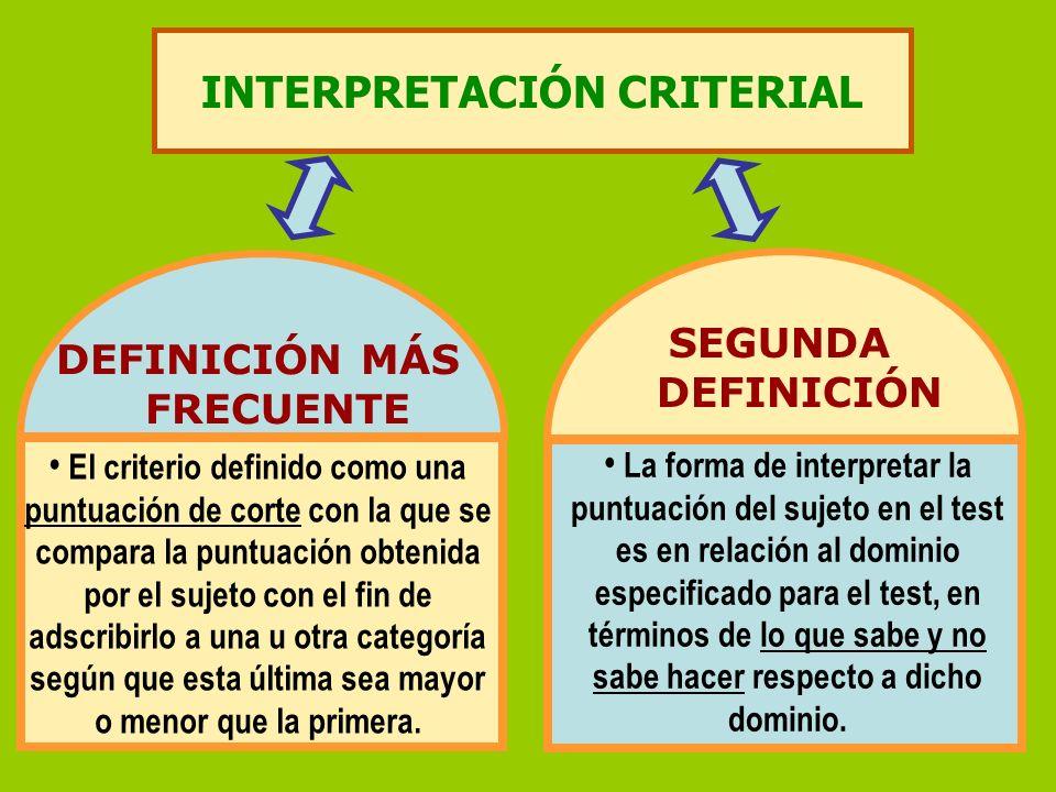 INTERPRETACIÓN CRITERIAL DEFINICIÓN MÁS FRECUENTE SEGUNDA DEFINICIÓN El criterio definido como una puntuación de corte con la que se compara la puntua