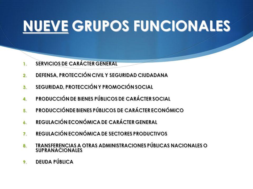 NUEVE GRUPOS FUNCIONALES 1. SERVICIOS DE CARÁCTER GENERAL 2. DEFENSA, PROTECCIÓN CIVIL Y SEGURIDAD CIUDADANA 3. SEGURIDAD, PROTECCIÓN Y PROMOCIÓN SOCI