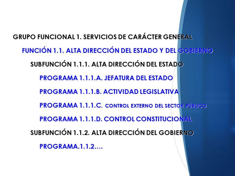 GRUPO FUNCIONAL 1. SERVICIOS DE CARÁCTER GENERAL FUNCIÓN 1.1. ALTA DIRECCIÓN DEL ESTADO Y DEL GOBIERNO SUBFUNCIÓN 1.1.1. ALTA DIRECCIÓN DEL ESTADO PRO