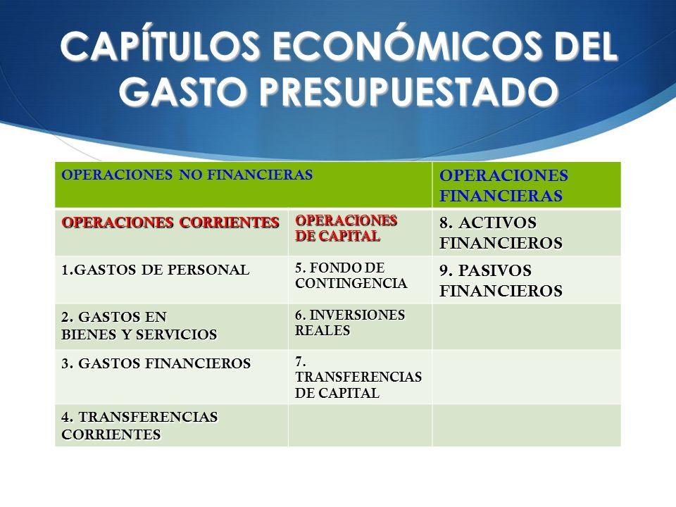 CAPÍTULOS ECONÓMICOS DEL GASTO PRESUPUESTADO OPERACIONES NO FINANCIERAS OPERACIONES FINANCIERAS OPERACIONES CORRIENTES OPERACIONES DE CAPITAL 8. ACTIV