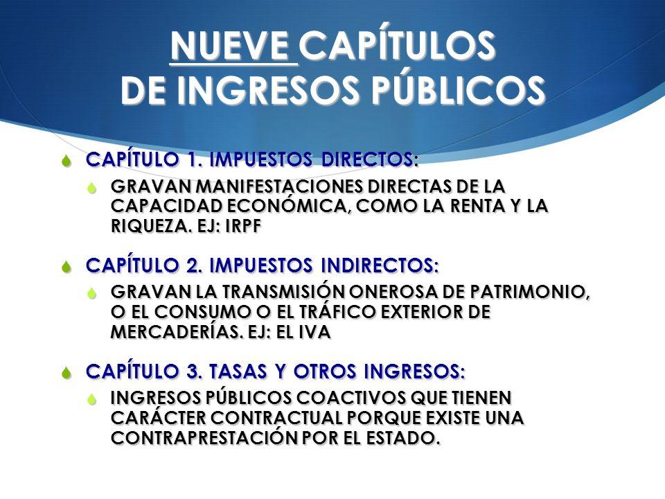 NUEVE CAPÍTULOS DE INGRESOS PÚBLICOS CAPÍTULO 1. IMPUESTOS DIRECTOS: CAPÍTULO 1. IMPUESTOS DIRECTOS: GRAVAN MANIFESTACIONES DIRECTAS DE LA CAPACIDAD E