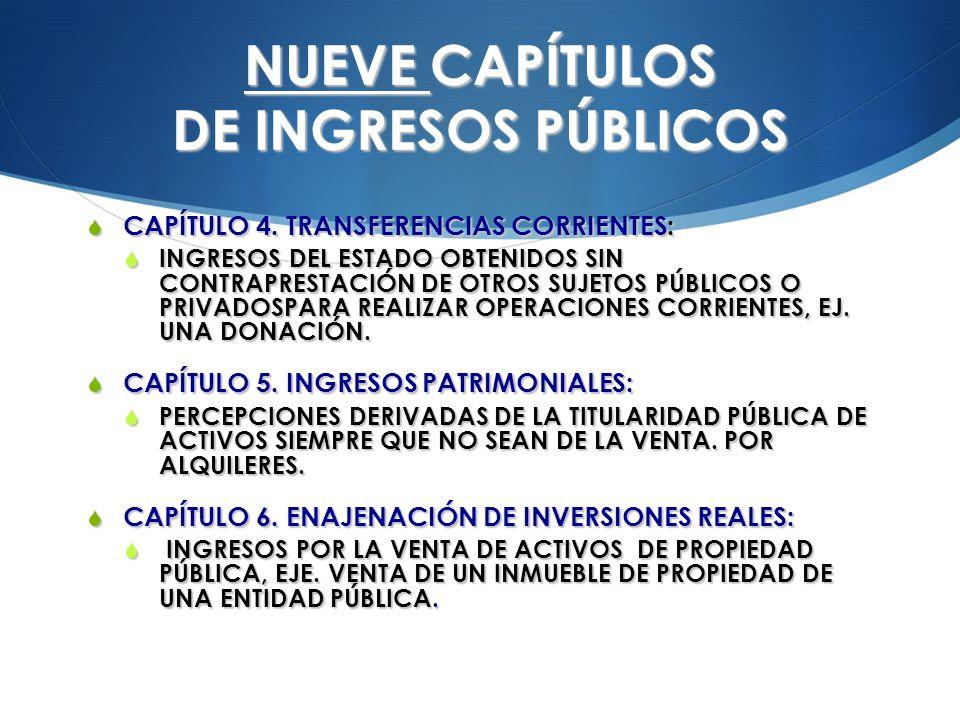 NUEVE CAPÍTULOS DE INGRESOS PÚBLICOS CAPÍTULO 4. TRANSFERENCIAS CORRIENTES: CAPÍTULO 4. TRANSFERENCIAS CORRIENTES: INGRESOS DEL ESTADO OBTENIDOS SIN C