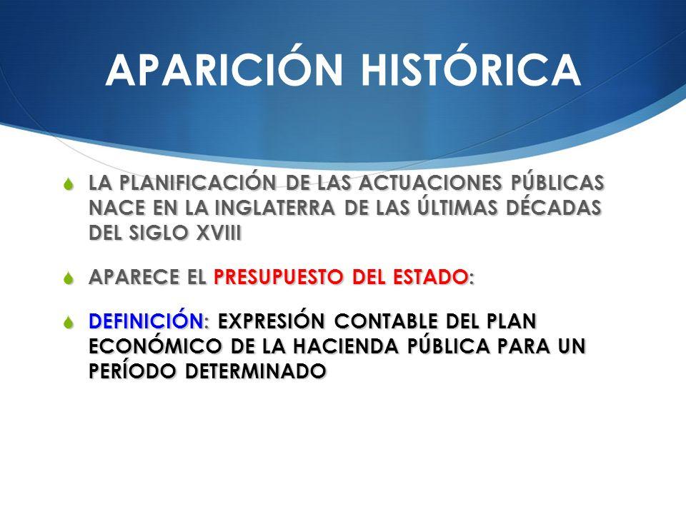 APARICIÓN HISTÓRICA LA PLANIFICACIÓN DE LAS ACTUACIONES PÚBLICAS NACE EN LA INGLATERRA DE LAS ÚLTIMAS DÉCADAS DEL SIGLO XVIII LA PLANIFICACIÓN DE LAS