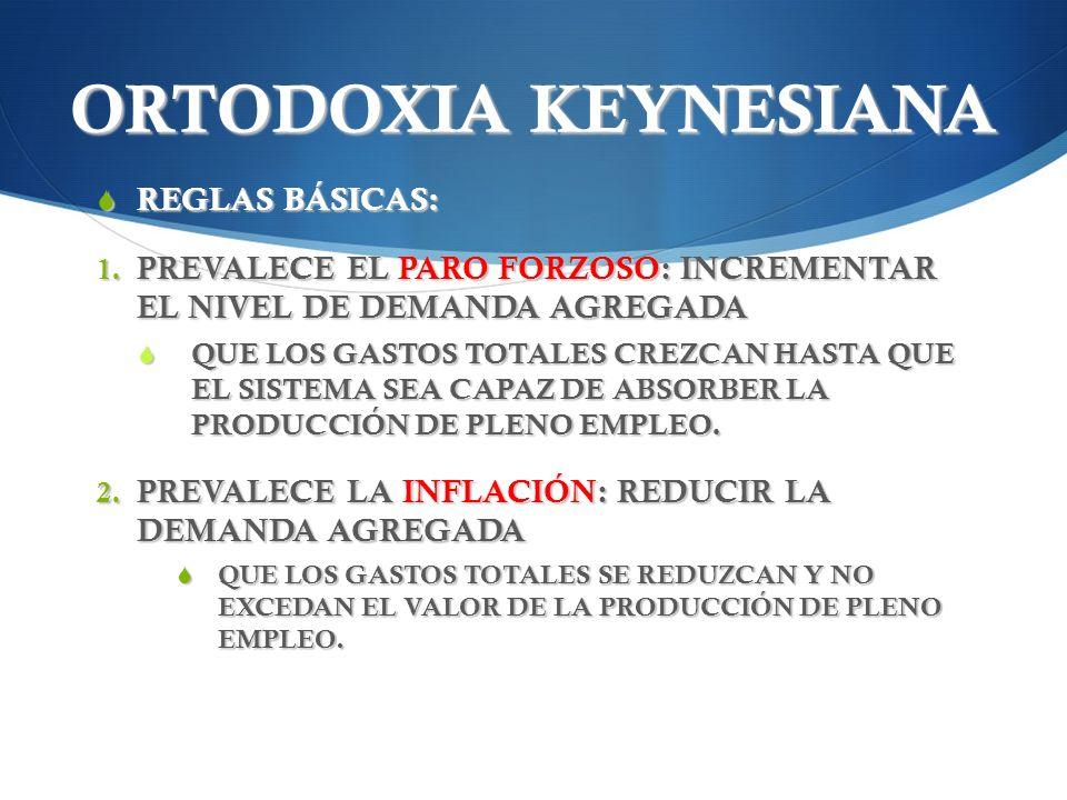 ORTODOXIA KEYNESIANA REGLAS BÁSICAS: REGLAS BÁSICAS: 1. PREVALECE EL PARO FORZOSO: INCREMENTAR EL NIVEL DE DEMANDA AGREGADA QUE LOS GASTOS TOTALES CRE