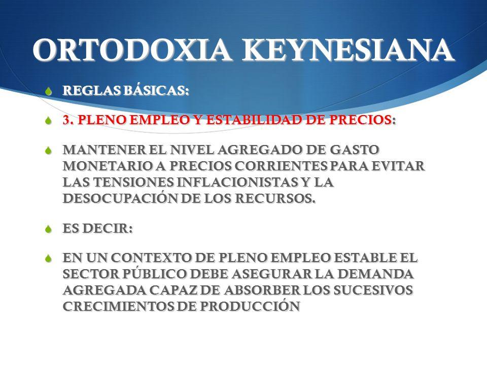 ORTODOXIA KEYNESIANA REGLAS BÁSICAS: REGLAS BÁSICAS: 3. PLENO EMPLEO Y ESTABILIDAD DE PRECIOS: 3. PLENO EMPLEO Y ESTABILIDAD DE PRECIOS: MANTENER EL N