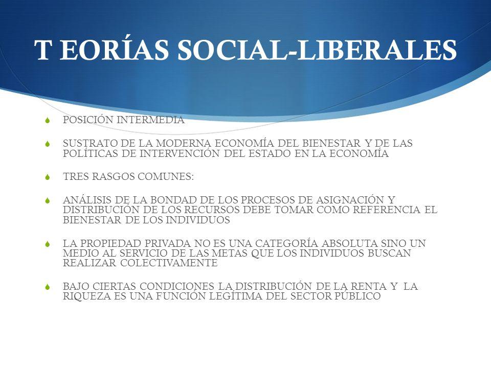 T EORÍAS SOCIAL-LIBERALES POSICIÓN INTERMEDIA SUSTRATO DE LA MODERNA ECONOMÍA DEL BIENESTAR Y DE LAS POLÍTICAS DE INTERVENCIÓN DEL ESTADO EN LA ECONOM
