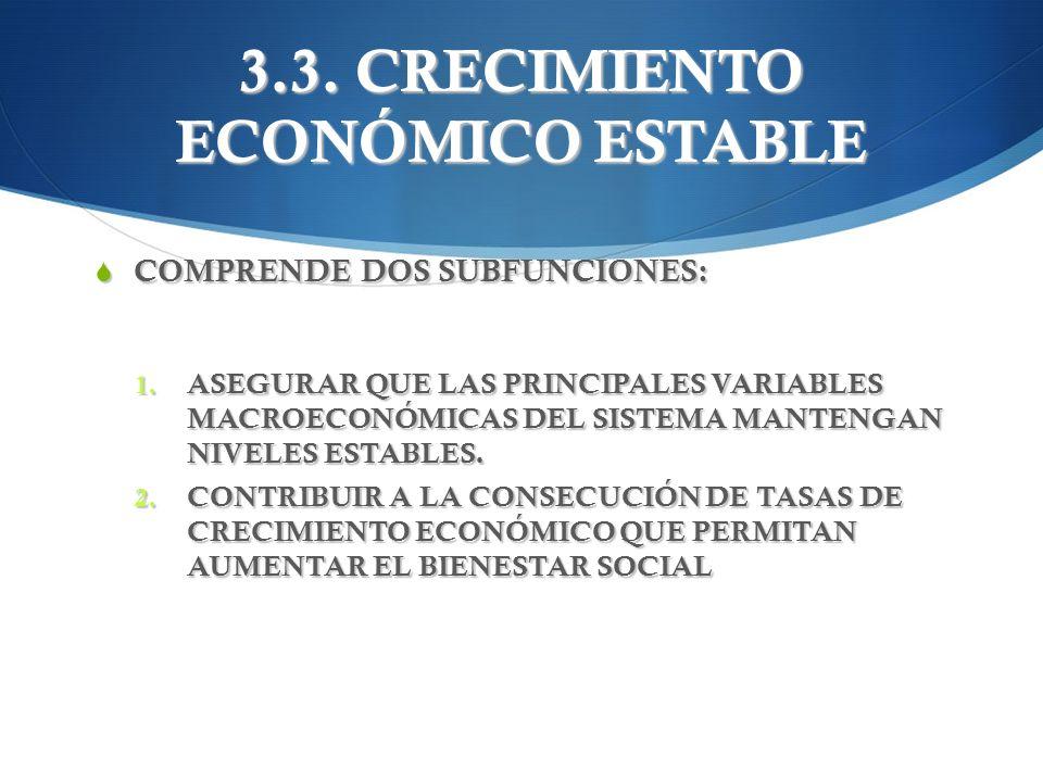 3.3. CRECIMIENTO ECONÓMICO ESTABLE COMPRENDE DOS SUBFUNCIONES: COMPRENDE DOS SUBFUNCIONES: 1. ASEGURAR QUE LAS PRINCIPALES VARIABLES MACROECONÓMICAS D