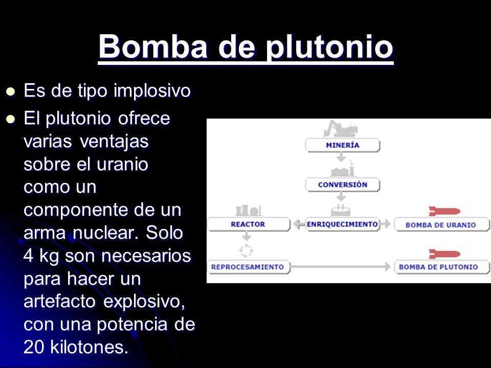 Bomba de plutonio Es de tipo implosivo Es de tipo implosivo El plutonio ofrece varias ventajas sobre el uranio como un componente de un arma nuclear.