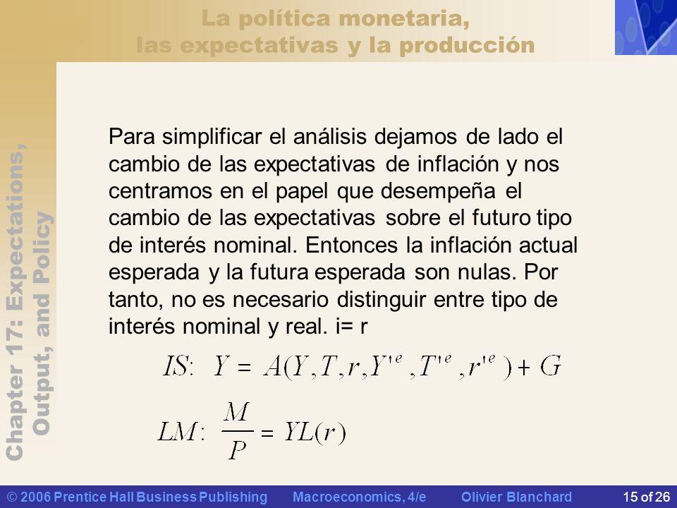 Chapter 17: Expectations, Output, and Policy © 2006 Prentice Hall Business Publishing Macroeconomics, 4/e Olivier Blanchard15 of 26 La política monetaria, las expectativas y la producción Para simplificar el análisis dejamos de lado el cambio de las expectativas de inflación y nos centramos en el papel que desempeña el cambio de las expectativas sobre el futuro tipo de interés nominal.