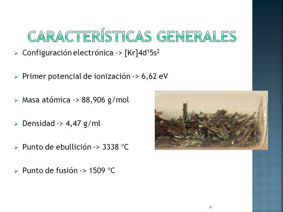 Configuración electrónica -> [Kr]4d 1 5s 2 Primer potencial de ionización -> 6,62 eV Masa atómica -> 88,906 g/mol Densidad -> 4,47 g/ml Punto de ebull