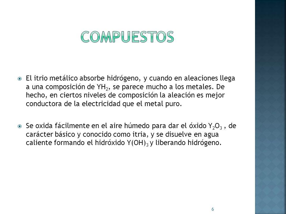 El itrio metálico absorbe hidrógeno, y cuando en aleaciones llega a una composición de YH 2, se parece mucho a los metales. De hecho, en ciertos nivel