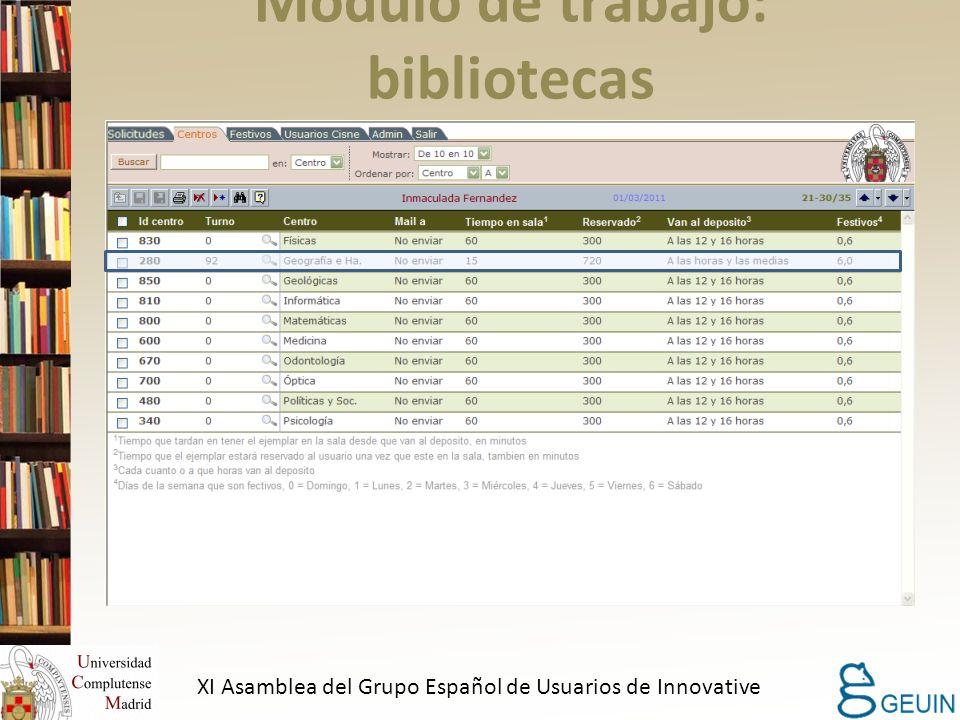 Módulo de trabajo: bibliotecas XI Asamblea del Grupo Español de Usuarios de Innovative