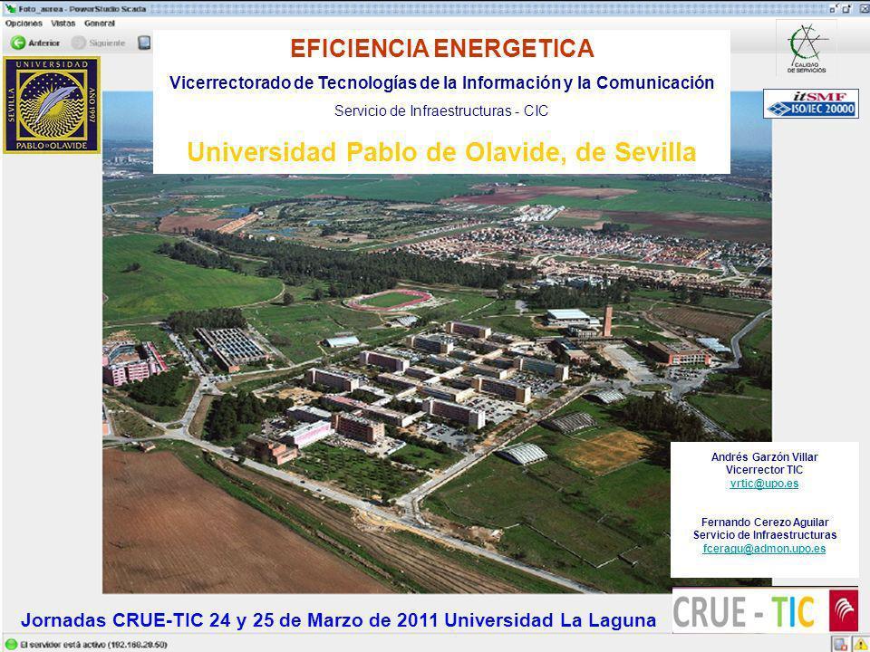 EFICIENCIA ENERGETICA Vicerrectorado de Tecnologías de la Información y la Comunicación Servicio de Infraestructuras - CIC Universidad Pablo de Olavid