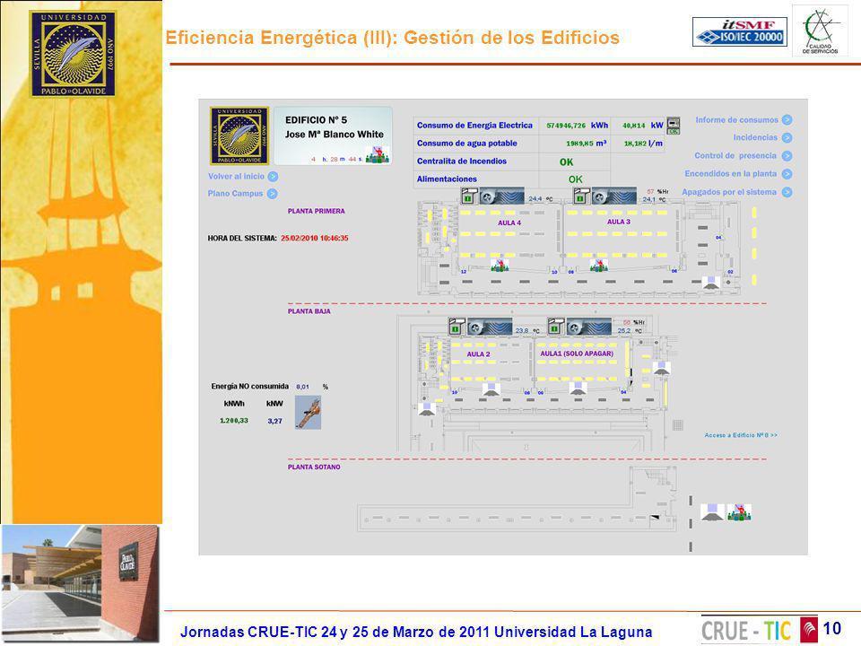 Eficiencia Energética (III): Gestión de los Edificios 10 Jornadas CRUE-TIC 24 y 25 de Marzo de 2011 Universidad La Laguna