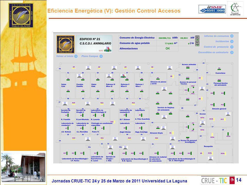 Eficiencia Energética (V): Gestión Control Accesos 14 Jornadas CRUE-TIC 24 y 25 de Marzo de 2011 Universidad La Laguna