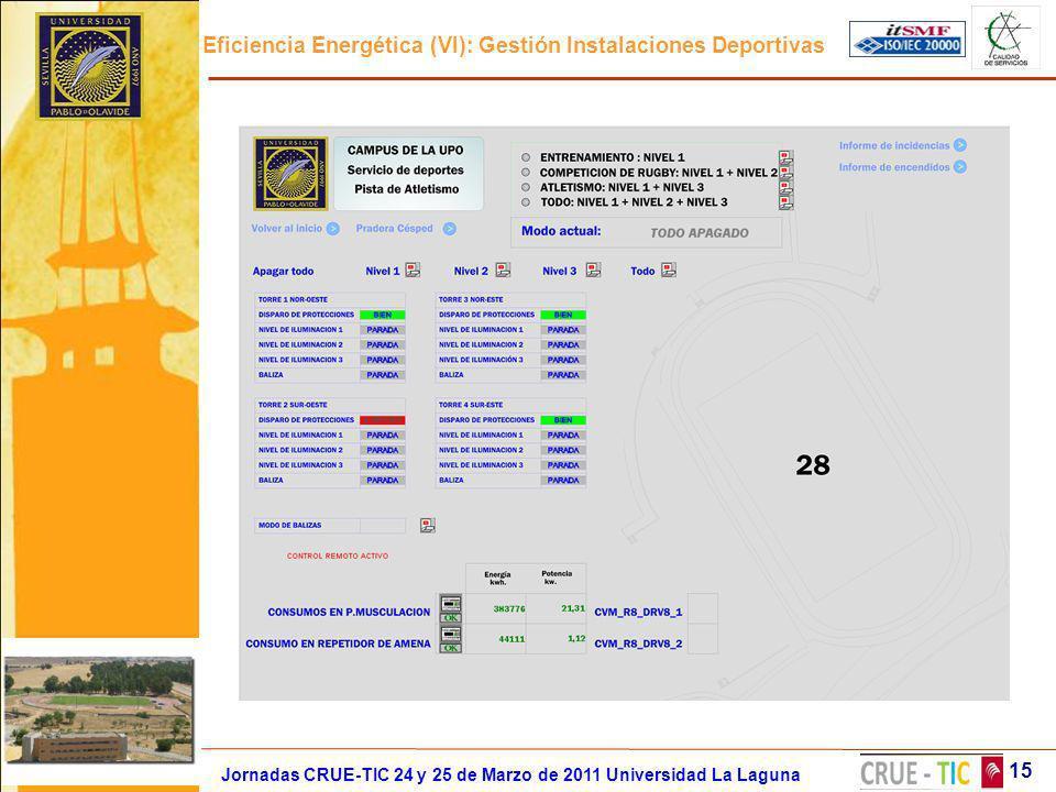 Eficiencia Energética (VI): Gestión Instalaciones Deportivas 15 Jornadas CRUE-TIC 24 y 25 de Marzo de 2011 Universidad La Laguna