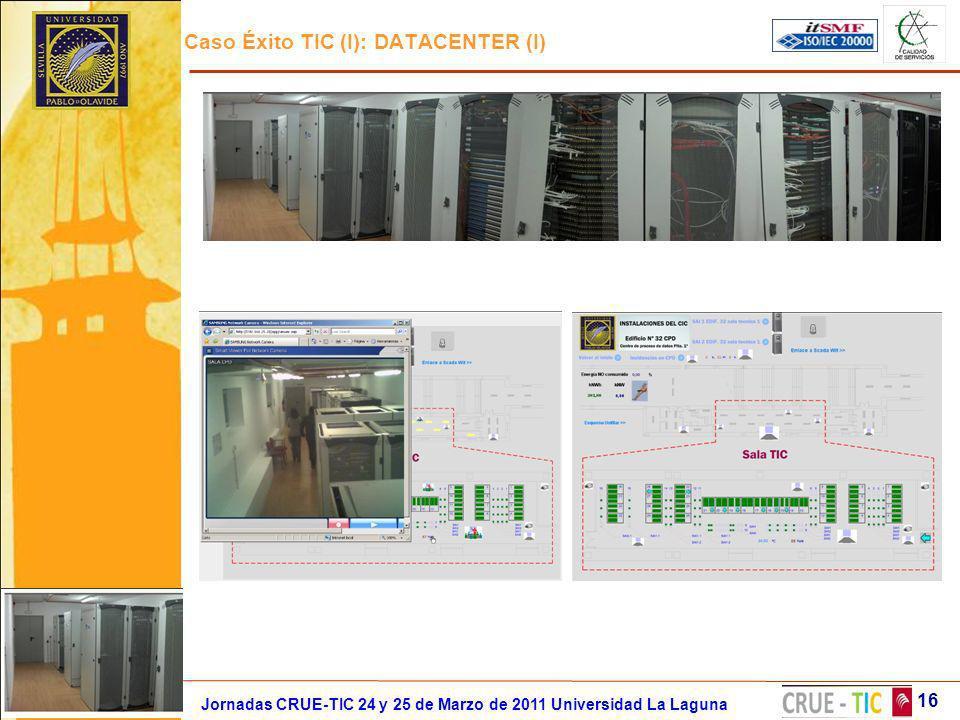 Caso Éxito TIC (I): DATACENTER (I) 16 Jornadas CRUE-TIC 24 y 25 de Marzo de 2011 Universidad La Laguna