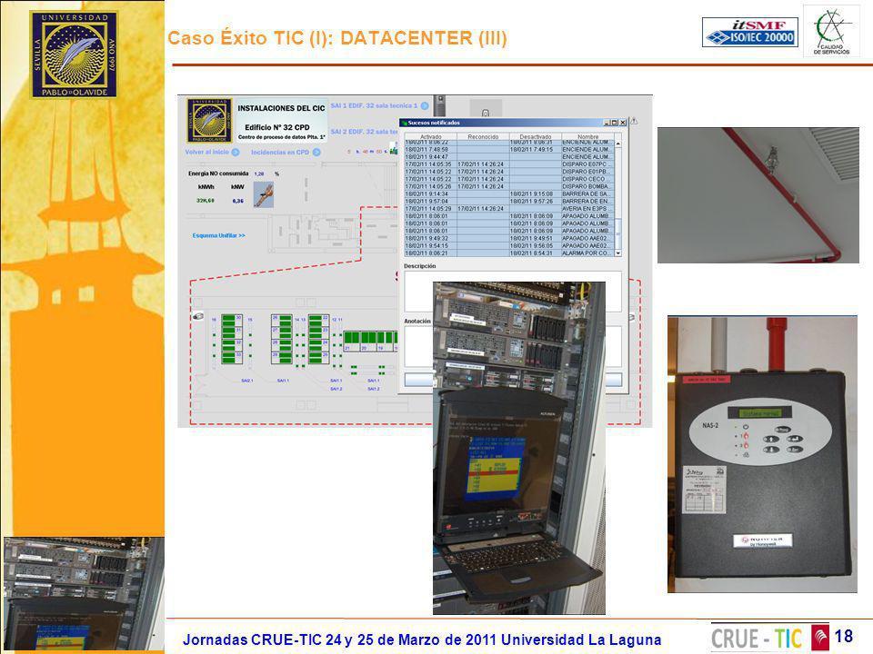 Caso Éxito TIC (I): DATACENTER (III) 18 Jornadas CRUE-TIC 24 y 25 de Marzo de 2011 Universidad La Laguna