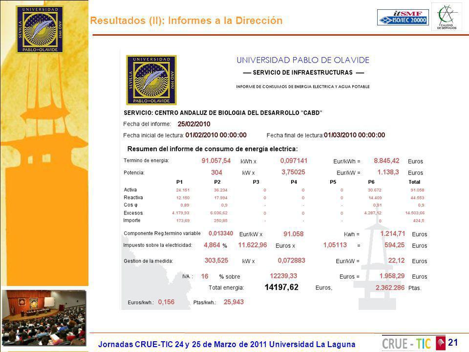 Resultados (II): Informes a la Dirección 21 Jornadas CRUE-TIC 24 y 25 de Marzo de 2011 Universidad La Laguna
