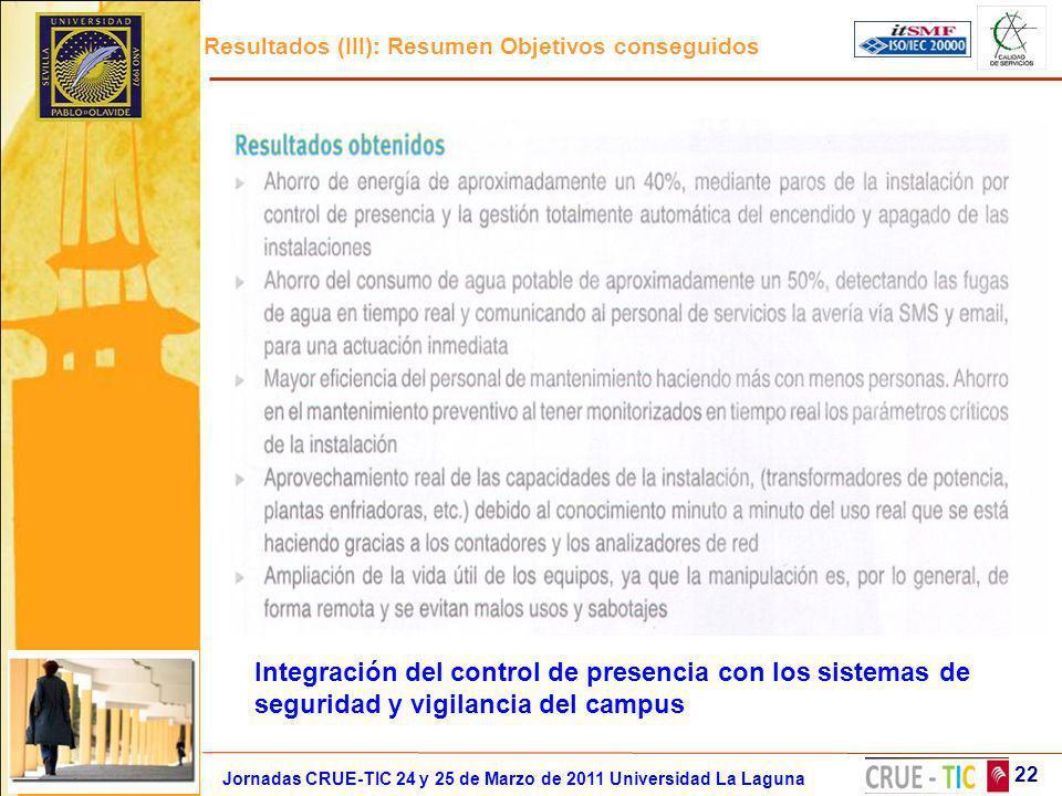 Resultados (III): Resumen Objetivos conseguidos 22 Jornadas CRUE-TIC 24 y 25 de Marzo de 2011 Universidad La Laguna Integración del control de presencia con los sistemas de seguridad y vigilancia del campus
