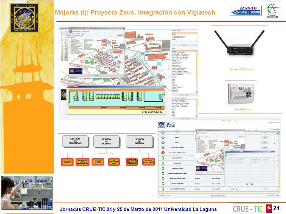 Mejoras (I): Proyecto Zeus. Integración con Vigiatech 24 Jornadas CRUE-TIC 24 y 25 de Marzo de 2011 Universidad La Laguna