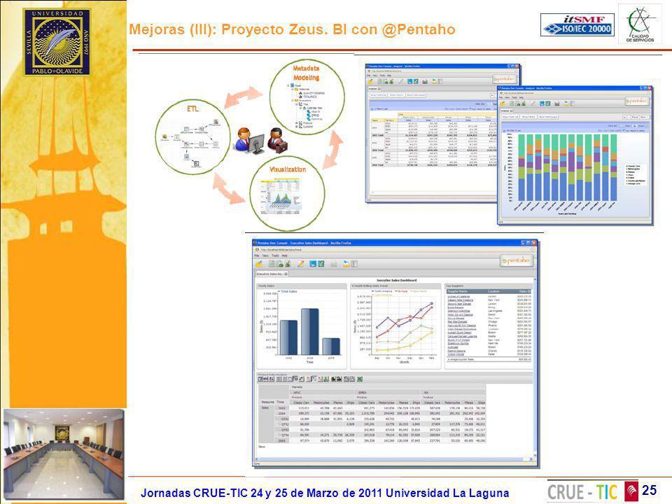Mejoras (III): Proyecto Zeus. BI con @Pentaho 25 Jornadas CRUE-TIC 24 y 25 de Marzo de 2011 Universidad La Laguna