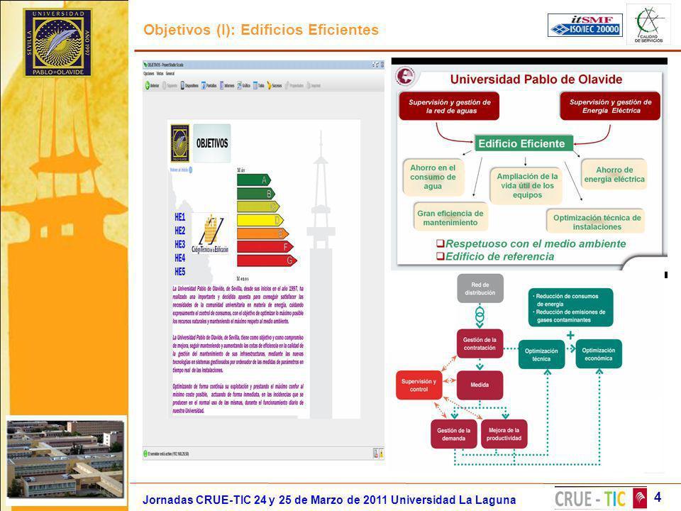 Objetivos (I): Edificios Eficientes 4 Jornadas CRUE-TIC 24 y 25 de Marzo de 2011 Universidad La Laguna