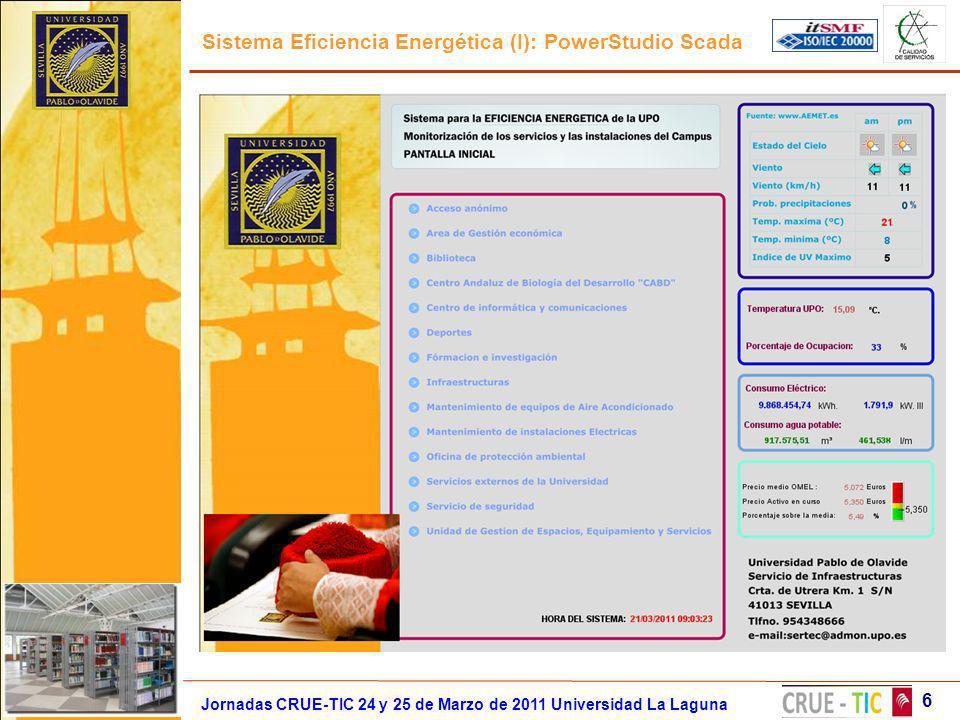 Sistema Eficiencia Energética (I): PowerStudio Scada 6 Jornadas CRUE-TIC 24 y 25 de Marzo de 2011 Universidad La Laguna