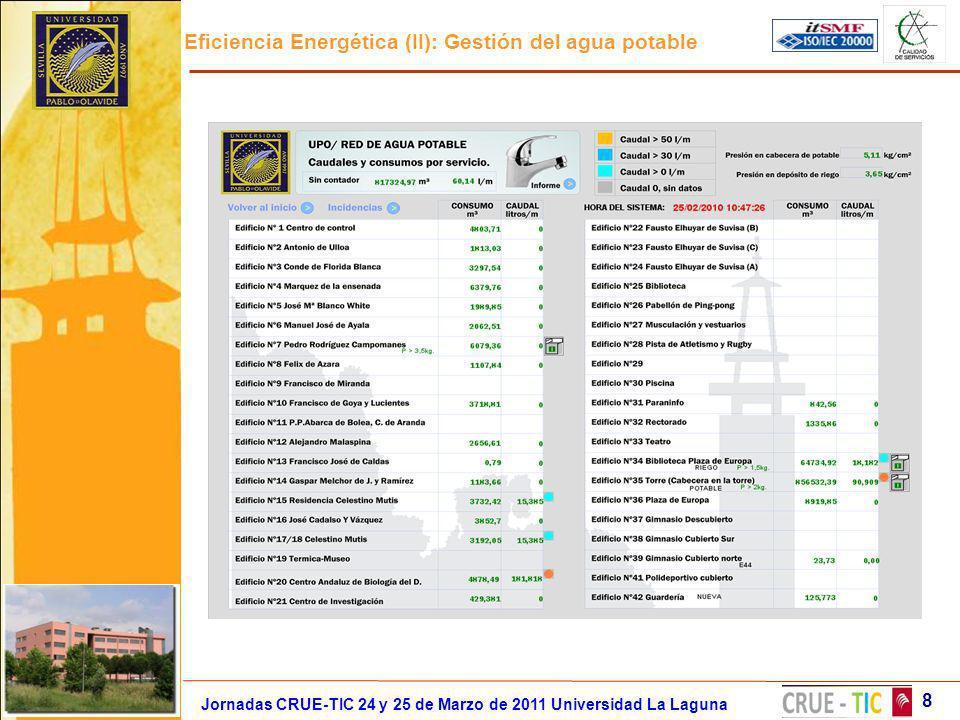 Eficiencia Energética (II): Gestión del agua potable 8 Jornadas CRUE-TIC 24 y 25 de Marzo de 2011 Universidad La Laguna