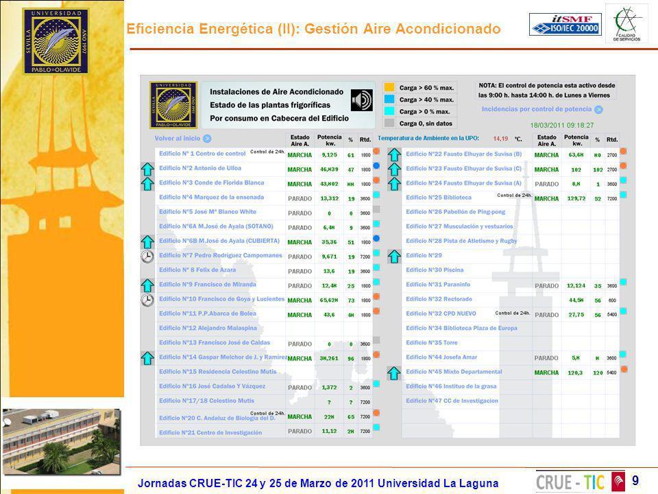 Eficiencia Energética (II): Gestión Aire Acondicionado 9 Jornadas CRUE-TIC 24 y 25 de Marzo de 2011 Universidad La Laguna