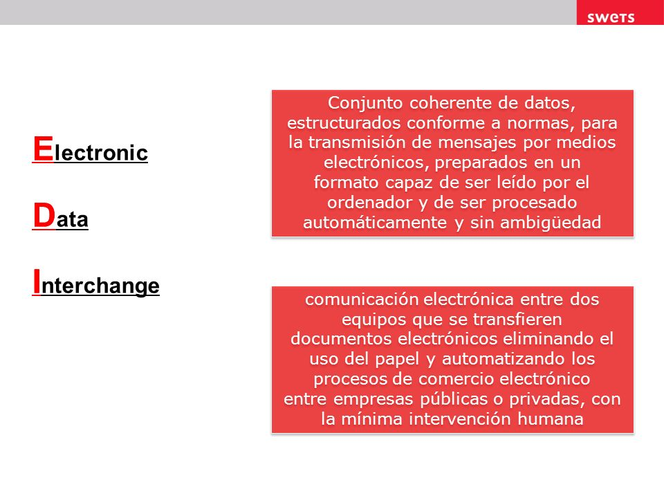 E D I Conjunto coherente de datos, estructurados conforme a normas, para la transmisión de mensajes por medios electrónicos, preparados en un formato capaz de ser leído por el ordenador y de ser procesado automáticamente y sin ambigüedad Conjunto coherente de datos, estructurados conforme a normas, para la transmisión de mensajes por medios electrónicos, preparados en un formato capaz de ser leído por el ordenador y de ser procesado automáticamente y sin ambigüedad comunicación electrónica entre dos equipos que se transfieren documentos electrónicos eliminando el uso del papel y automatizando los procesos de comercio electrónico entre empresas públicas o privadas, con la mínima intervención humana comunicación electrónica entre dos equipos que se transfieren documentos electrónicos eliminando el uso del papel y automatizando los procesos de comercio electrónico entre empresas públicas o privadas, con la mínima intervención humana E lectronic D ata I nterchange