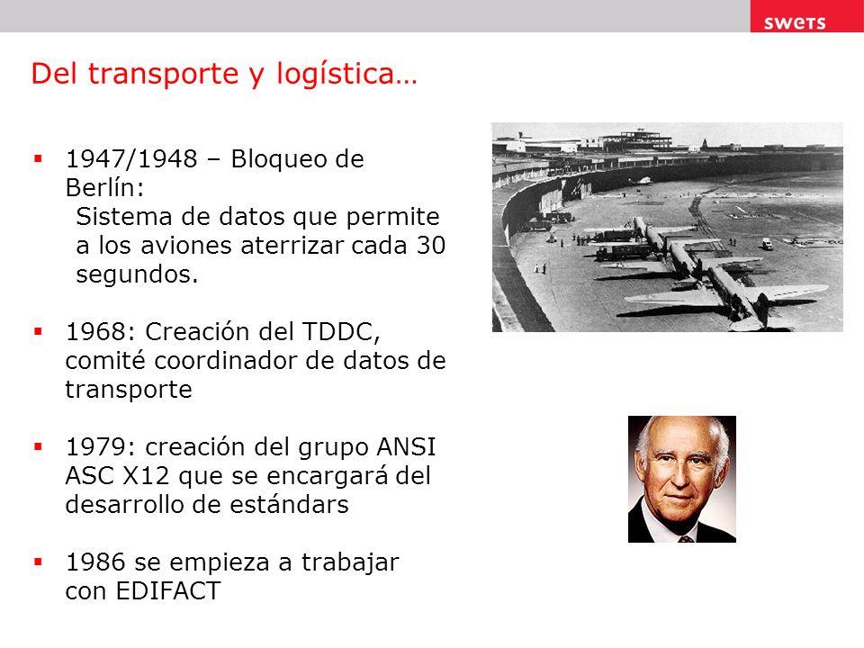 Del transporte y logística… 1947/1948 – Bloqueo de Berlín: Sistema de datos que permite a los aviones aterrizar cada 30 segundos.