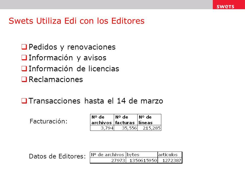 Swets Utiliza Edi con los Editores Pedidos y renovaciones Información y avisos Información de licencias Reclamaciones Transacciones hasta el 14 de marzo Facturación: Datos de Editores:
