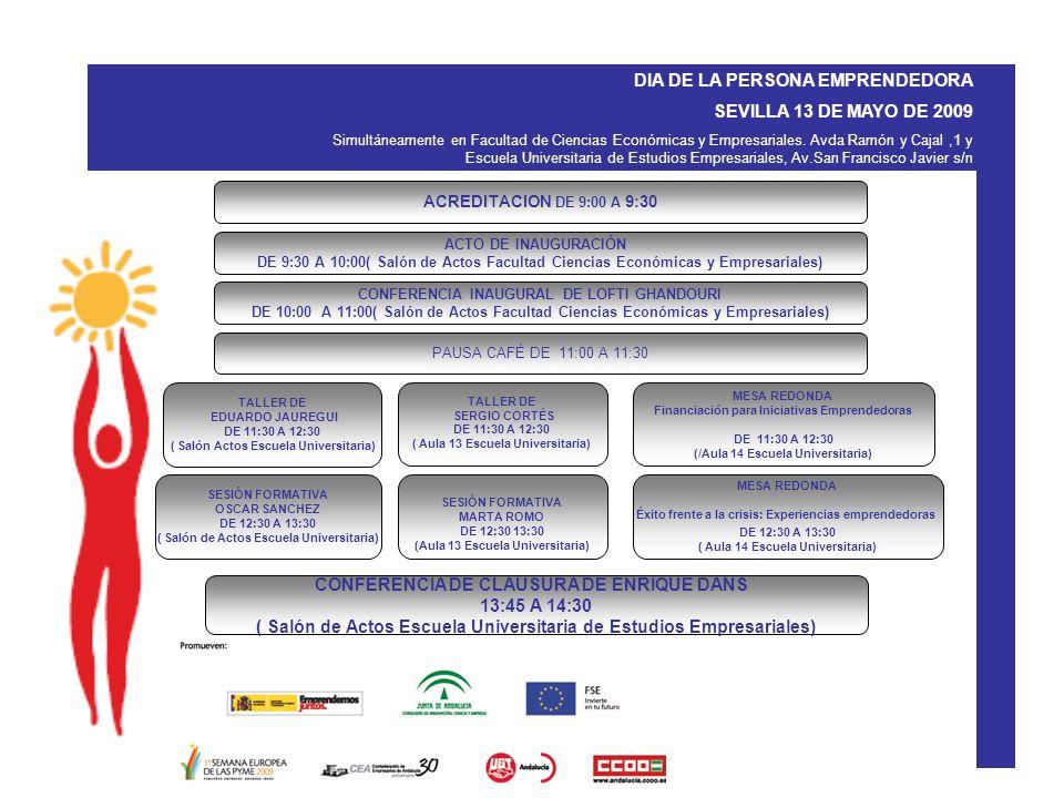 DIA DE LA PERSONA EMPRENDEDORA SEVILLA 13 DE MAYO DE 2009 Simultáneamente en Facultad de Ciencias Económicas y Empresariales.
