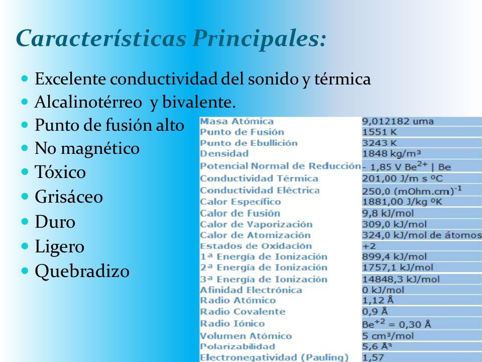 Características Principales: Excelente conductividad del sonido y térmica Alcalinotérreo y bivalente. Punto de fusión alto No magnético Tóxico Grisáce