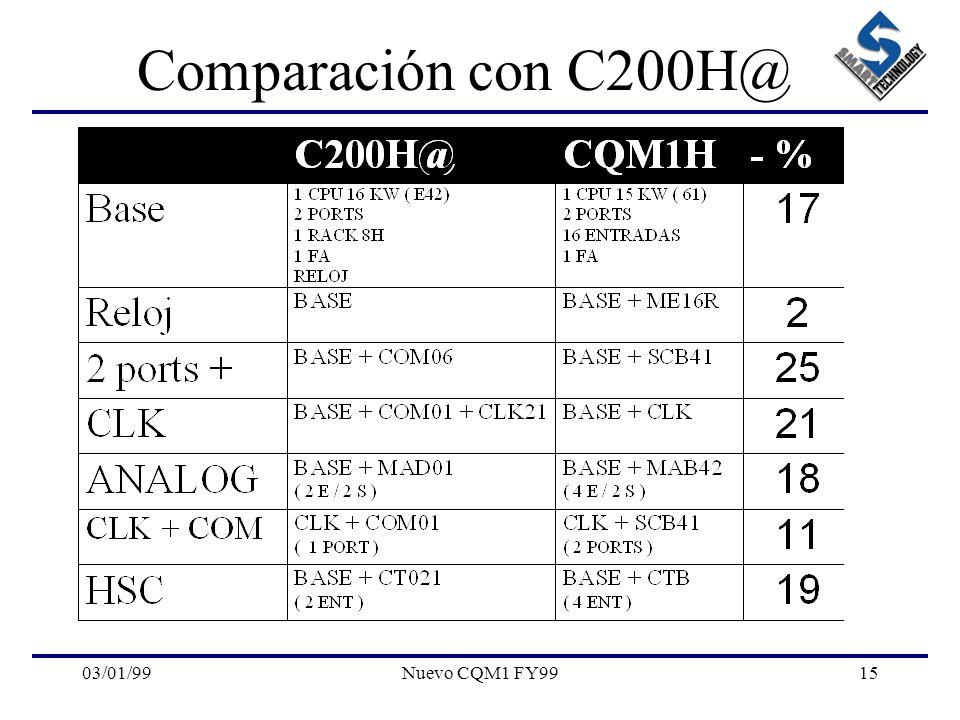 03/01/99Nuevo CQM1 FY9915 Comparación con C200H@