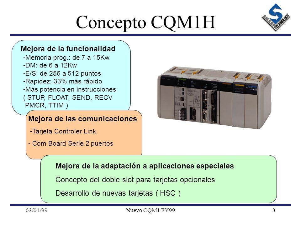 03/01/99Nuevo CQM1 FY993 Concepto CQM1H Mejora de la funcionalidad -Memoria prog.: de 7 a 15Kw -DM: de 6 a 12Kw -E/S: de 256 a 512 puntos -Rapidez: 33