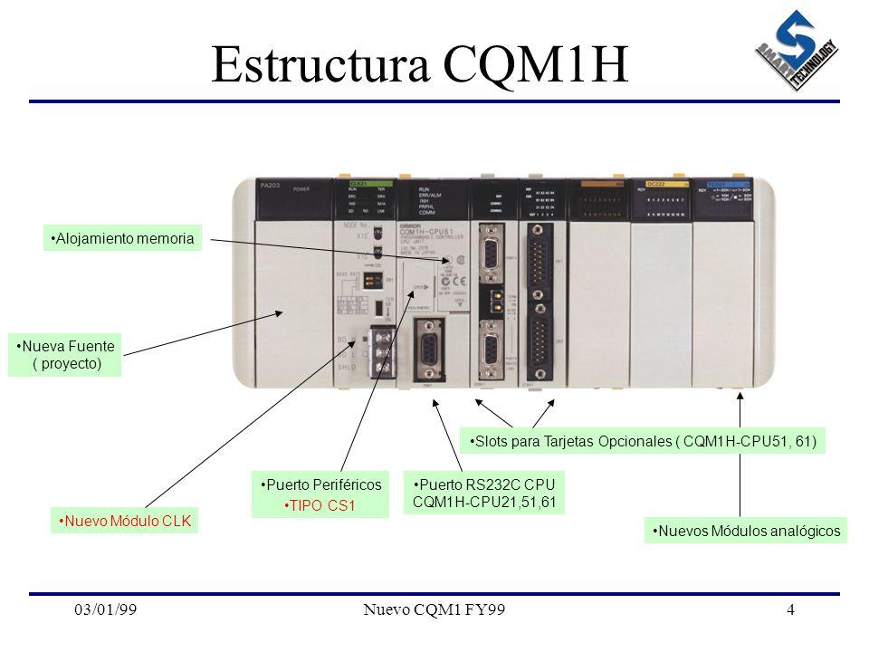 03/01/99Nuevo CQM1 FY994 Estructura CQM1H Puerto RS232C CPU CQM1H-CPU21,51,61 Puerto Periféricos TIPO CS1 Nuevo Módulo CLK Nueva Fuente ( proyecto) Al
