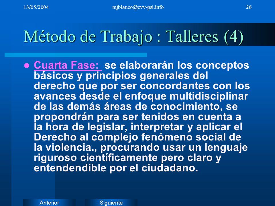 SiguienteAnterior 13/05/2004mjblanco@cvv-psi.info26 Método de Trabajo : Talleres (4) Cuarta Fase: se elaborarán los conceptos básicos y principios gen