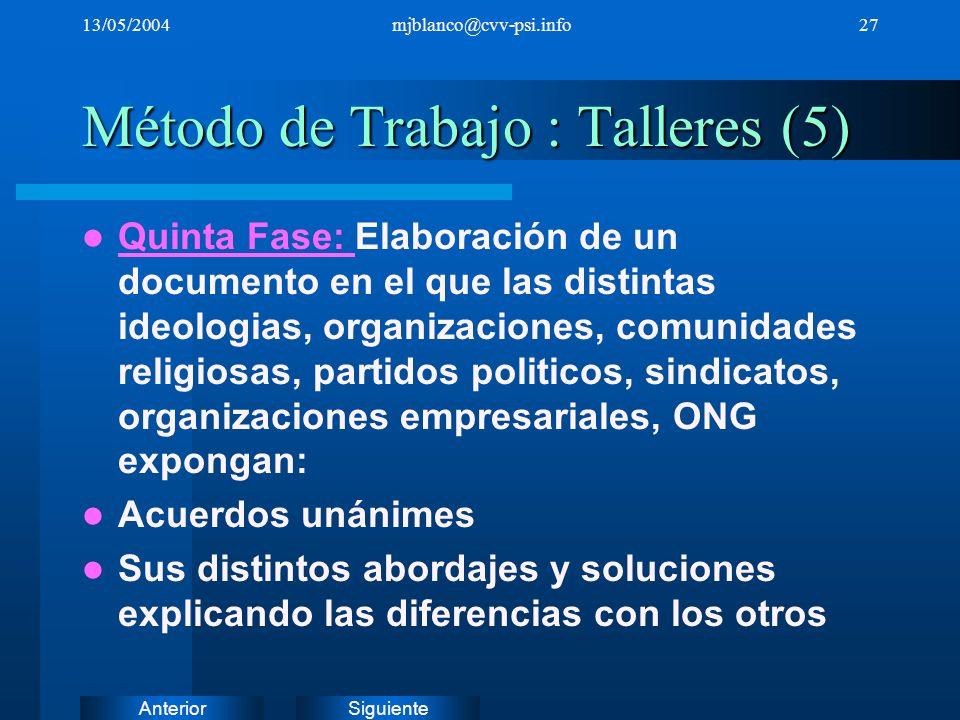 SiguienteAnterior 13/05/2004mjblanco@cvv-psi.info27 Método de Trabajo : Talleres (5) Quinta Fase: Elaboración de un documento en el que las distintas