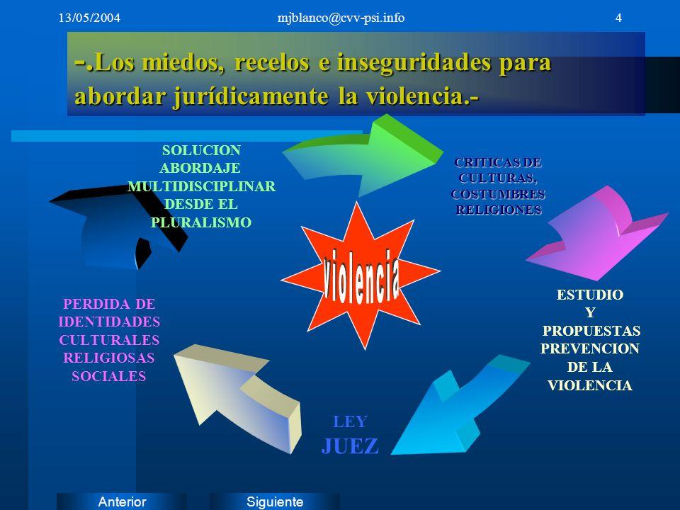 SiguienteAnterior 13/05/2004mjblanco@cvv-psi.info25 Método de Trabajo : Talleres (2) El método de trabajo será el de Talleres que analizarán en una segunda Fase expondrán las conclusiones sobre el supuesto de hecho violencia.