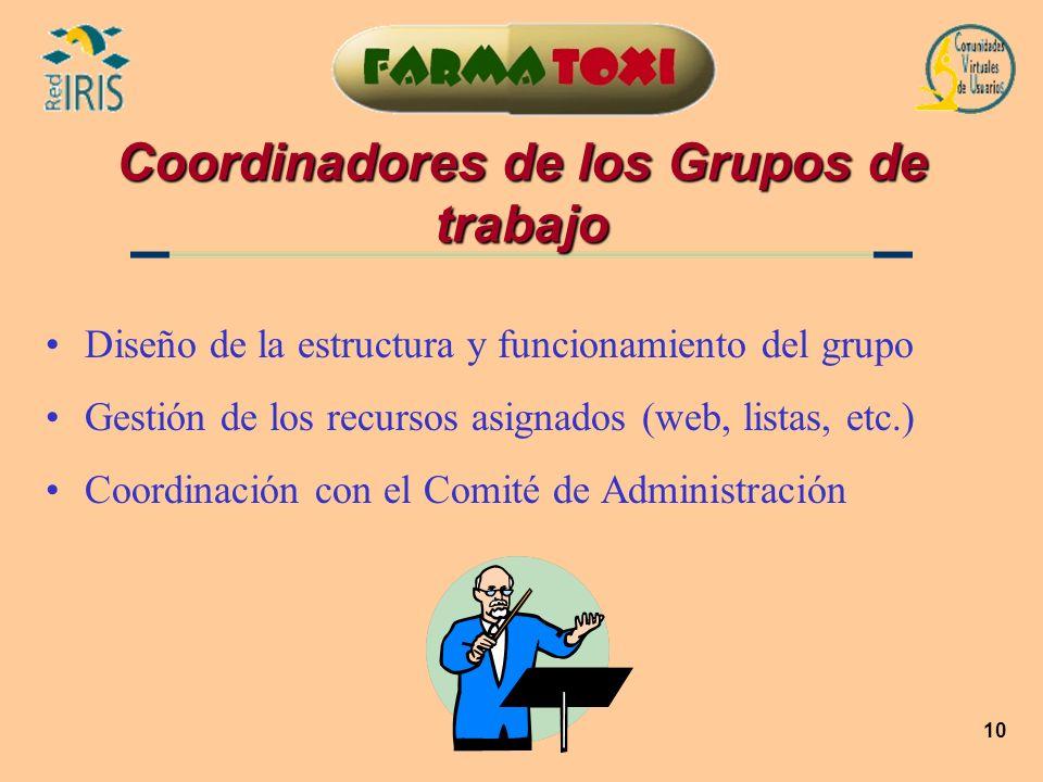10 Coordinadores de los Grupos de trabajo Diseño de la estructura y funcionamiento del grupo Gestión de los recursos asignados (web, listas, etc.) Coo