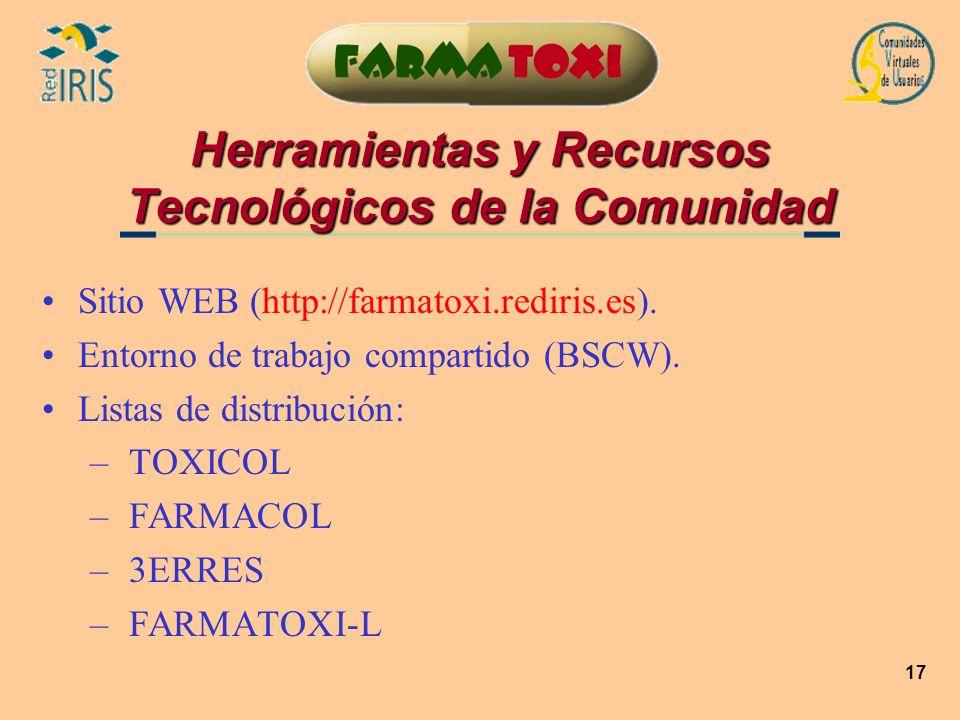 17 Herramientas y Recursos Tecnológicos de la Comunidad Sitio WEB (http://farmatoxi.rediris.es). Entorno de trabajo compartido (BSCW). Listas de distr