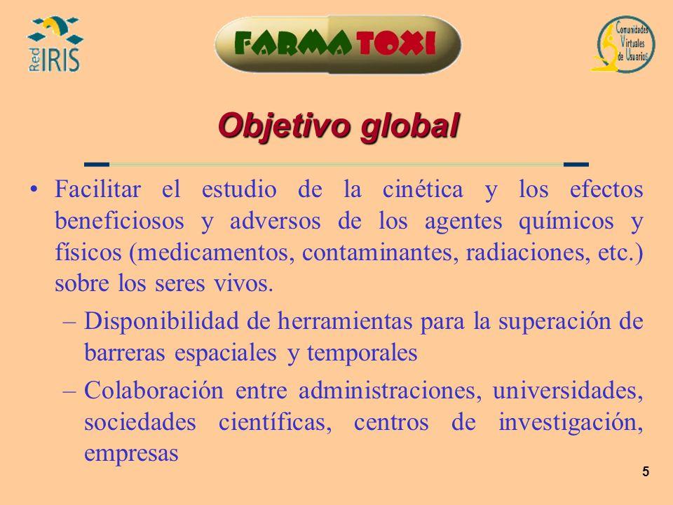 5 Objetivo global Facilitar el estudio de la cinética y los efectos beneficiosos y adversos de los agentes químicos y físicos (medicamentos, contamina