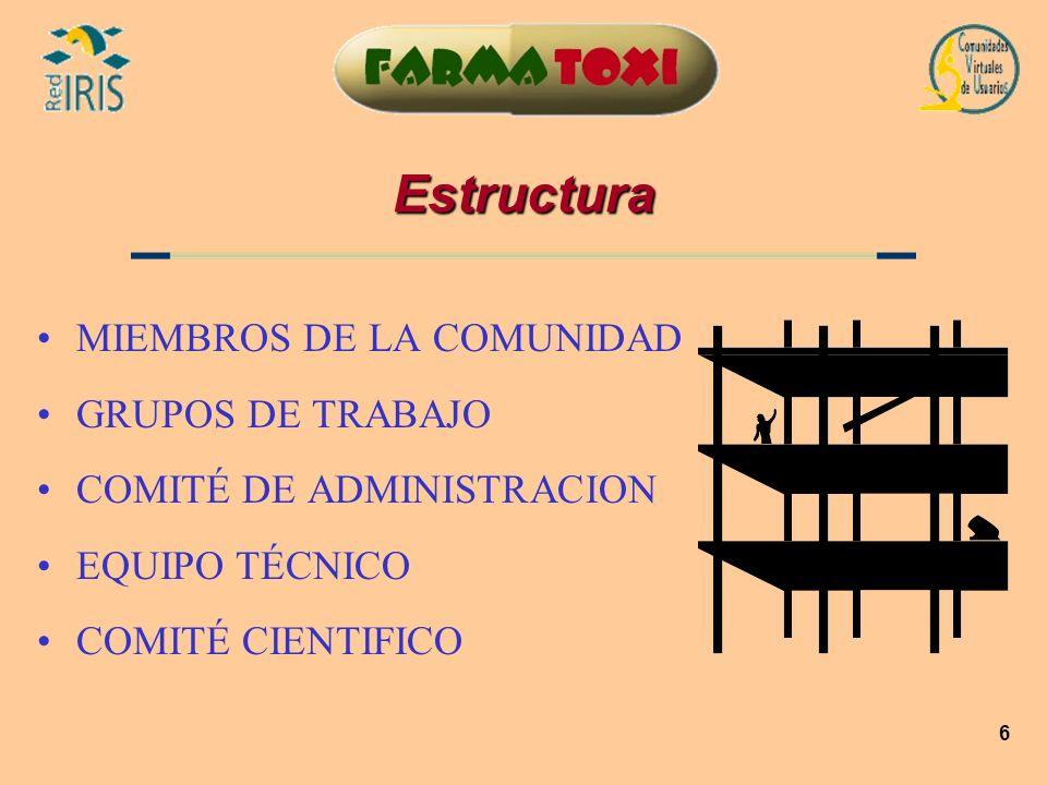 17 Herramientas y Recursos Tecnológicos de la Comunidad Sitio WEB (http://farmatoxi.rediris.es).