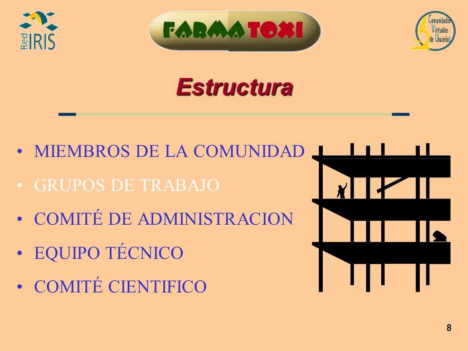 8 Estructura MIEMBROS DE LA COMUNIDAD GRUPOS DE TRABAJO COMITÉ DE ADMINISTRACION EQUIPO TÉCNICO COMITÉ CIENTIFICO