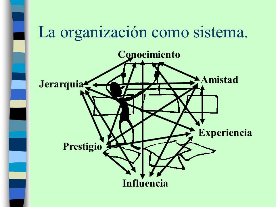 Organización informal III Junto al poder jerarquico propio de la organización formal, en toda empresa existen otro tipo de poderes no formales: Poder
